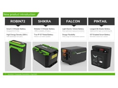 Grinntech Unveils Its Range Of Batteries And Battery Management Systems For Electric Two-Wheelers And Three-Wheelers
