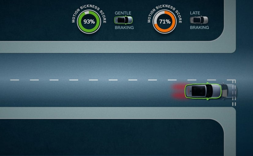 JLR has collected over 20,000 real-world and virtually-simulated test miles.