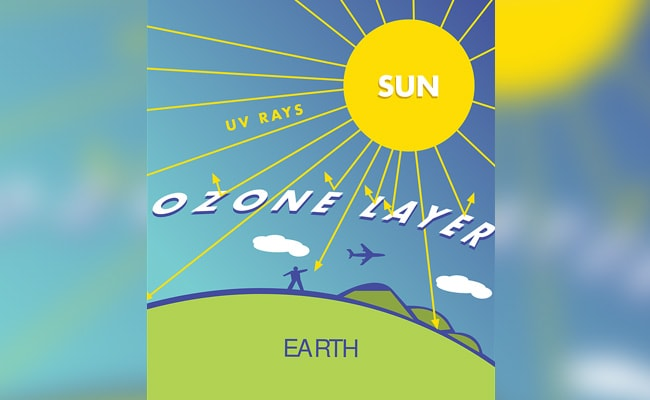World Ozone Day 2020: Theme, importance and ways to protect ozone layer