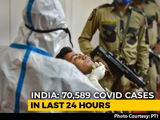 Video : India's Covid Tally Crosses 61 Lakh, 70,589 New Cases; 96,318 Total Deaths