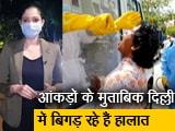 Video : सिटी सेंटर :  दिल्ली में एक्टिव केस की संख्या 32 हजार के पार