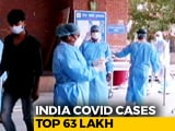 Video : Over 63 Lakh Covid Cases In India, 86,821 New Cases; 98,678 Total Deaths
