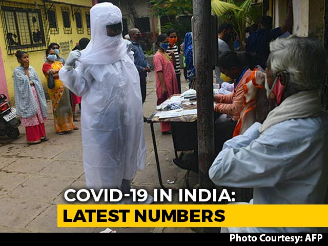 Video : India's COVID-19 Tally Crosses 74 Lakh With 62,212 New Cases