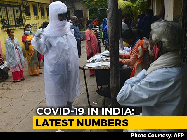 Video : 61,871 New Covid Cases In A Day Take India's Tally Close To 75 Lakh