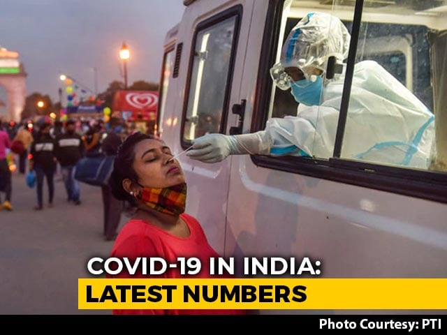 Video: 44,059 New Covid Cases In A Day, India's Coronavirus Tally Past 91 Lakh