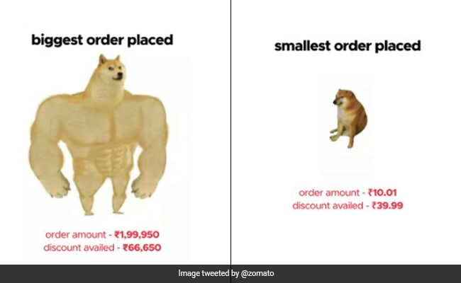 Zomato's 2020 Meme Rewind Reveals How India Ordered This Year