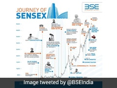 1990: Sensex Crosses 1,000 Points. Now It's Over 50,000. See The Journey