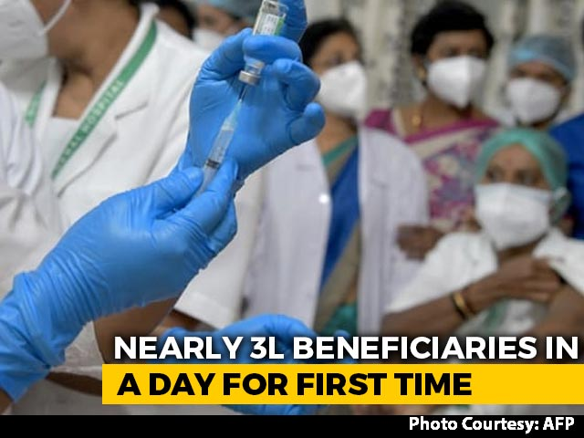 Video : Over 3 Lakh People Vaccinated In A Day For First Time, Total 13.9 Lakh