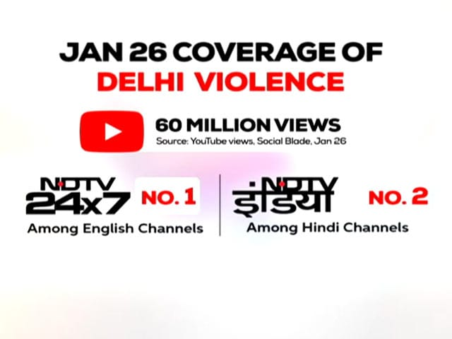 Video : 60 Million YouTube Views For NDTV's Tractor Rally Violence Coverage