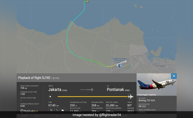 Missing Indonesian Flight Lost 10,000 Feet In Less Than A Minute: Report