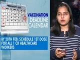 Video : Vaccine Deadlines Announced, Phase 1 Mop-Up Rounds End On March 6
