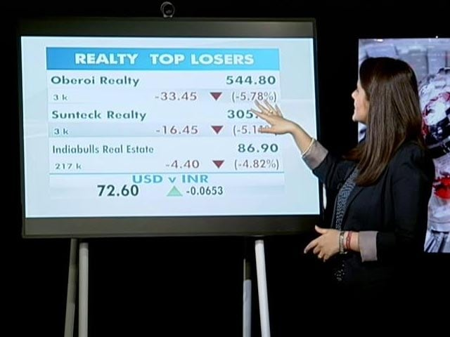 Video : Sensex Falls Over 500 Points, Nifty Below 14,400; HDFC, Infosys Top Drags