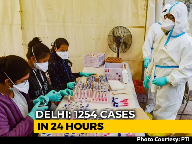Video : Delhi Records Over 1,200 Covid Cases In A Day - Highest In Over 3 Months