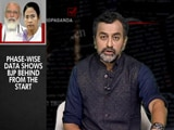 Video : Bengal Results Expose 'Mahaul' vs Reality?
