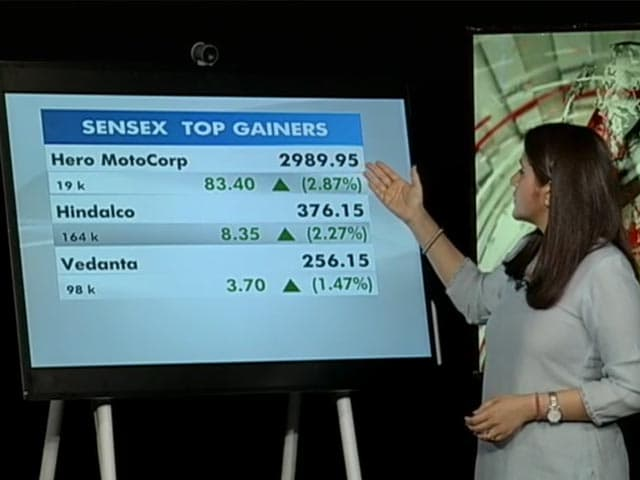 Video : Sensex, Nifty Edge Higher A Day Ahead Of Monthly Expiry