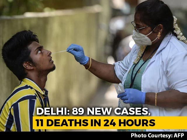 Video : Delhi Reports 89 New Covid Cases, Fewest Since April Last Year