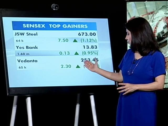 Video : Sensex Rises Over 150 Points, Nifty Reclaims 15,700