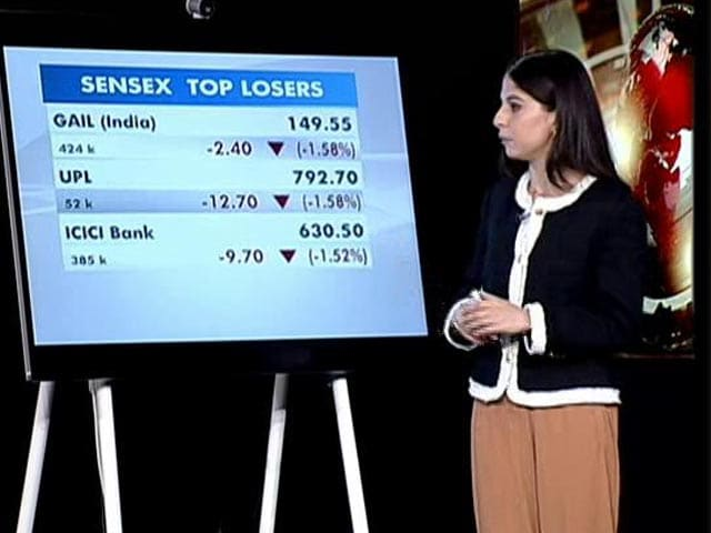 Video : Sensex, Nifty Snap Two-Day Winning Streak Dragged By Banks