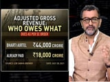 Video : Decoding India's Troubled Telecom Sector
