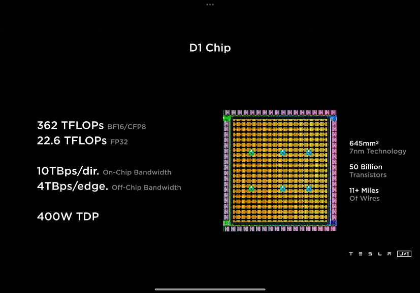 Tesla has updated its app and also showcased a new supercomputer chip for the same