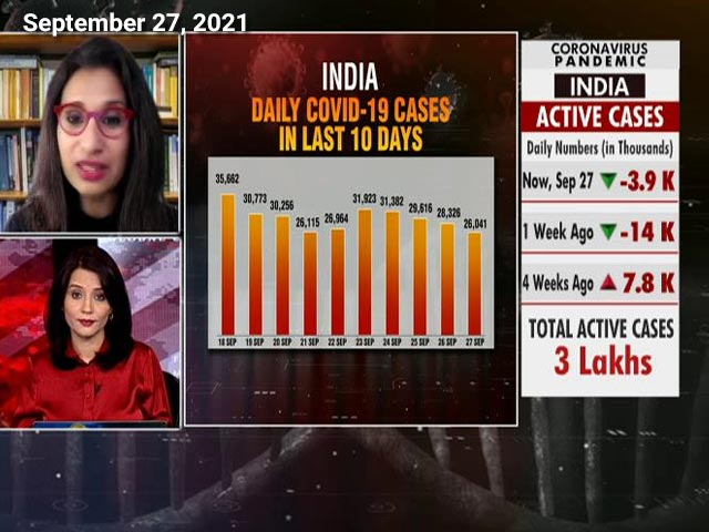 Video : Will Covid Become Endemic In India in 6 Months? Experts' View On Another Wave