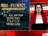 Video : IPO Frenzy In India