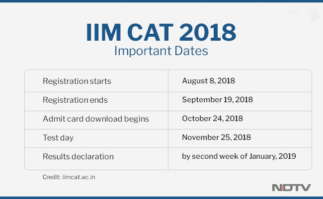 IIM CAT 2018, IIM CAT, CAT 2018 notification, IIM CAT 2018 notification, CAT 2018 official notification, iimcat.ac.in
