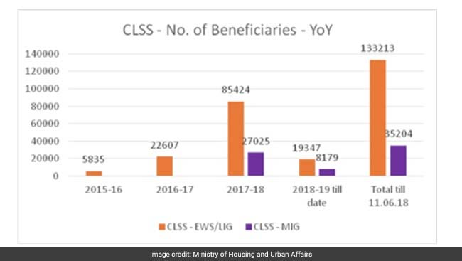 clss beneficiaries   official statement