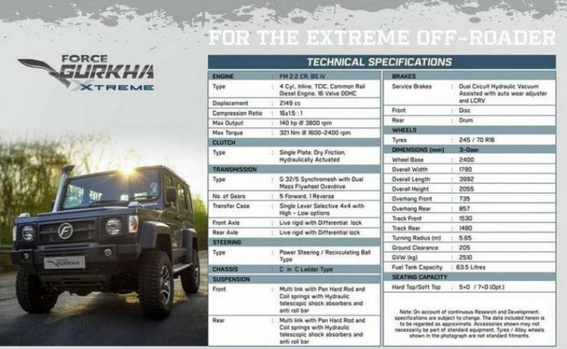 force gurkha xtreme specifications