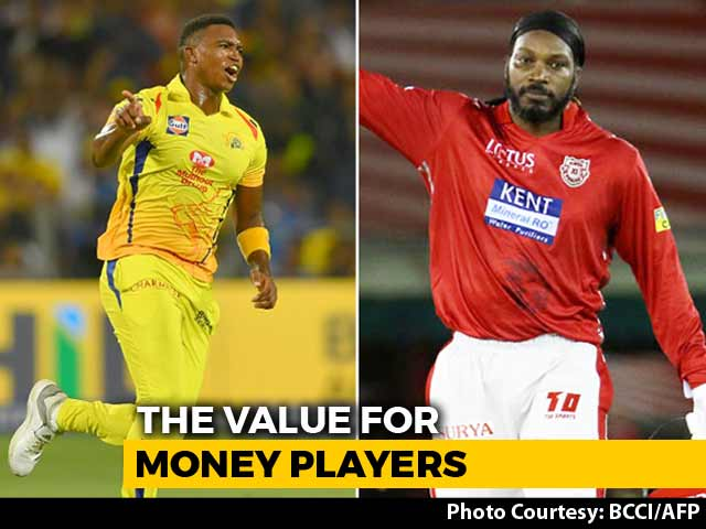 Video : IPL 2018: Best Value For Money Player