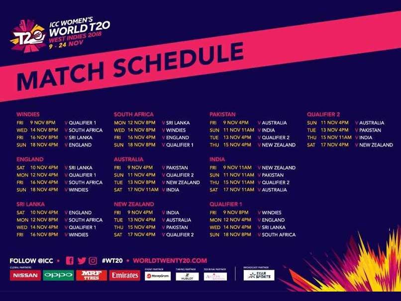 icc match schedule