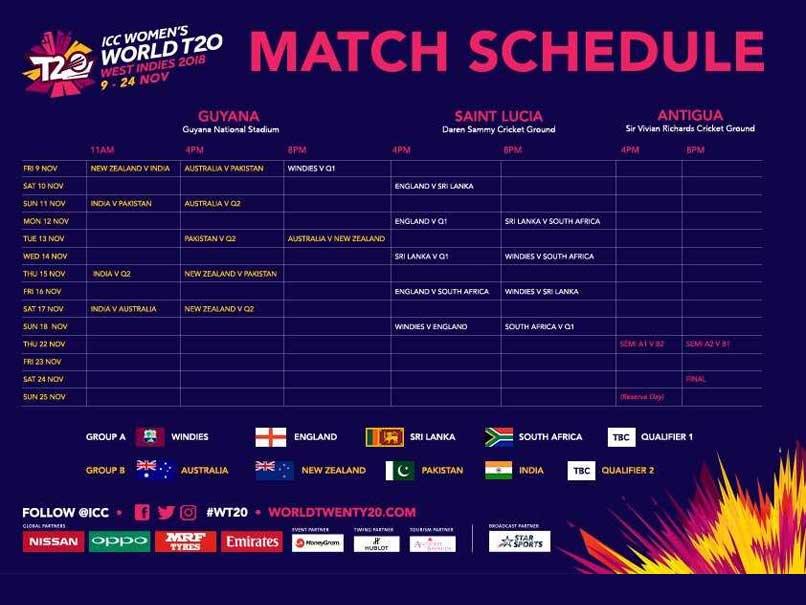 icc women s t20 schedule