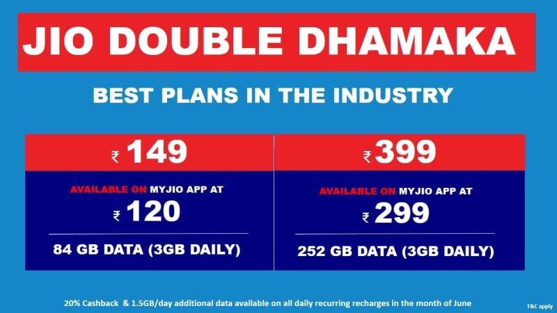 jio prepaid recharge offer