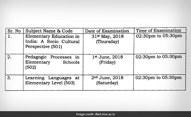 nios deled, NIOS DElEd Exam, NIOS DElEd Exam 2018, D.El.Ed Untrained Teachers, D.El.Ed Untrained In-Service Teachers, NIOS Date Sheet, NIOS Datesheet