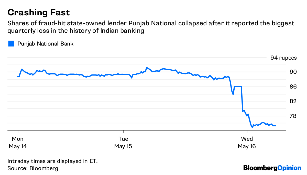 pnb fraud bloomberg