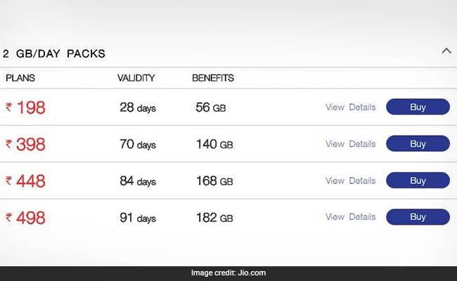 Reliance Jio Prepaid Recharge Plans: The Complete Guide - Data